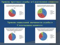 Презентация по Психологии_115